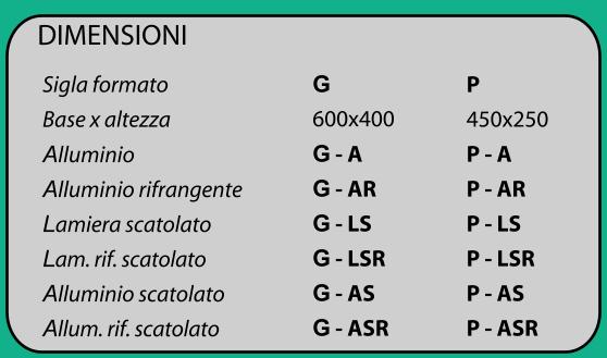dimensioni cartelli proprietà privata serie 465